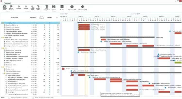 rental offimac com planning software